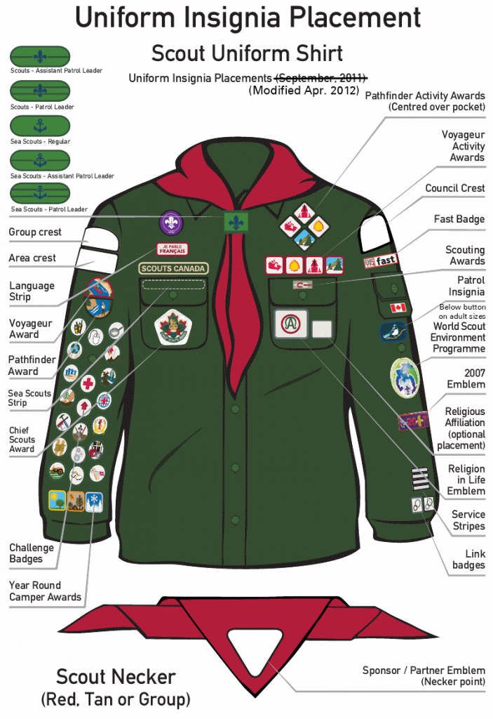 Insignia-placement-Scouts